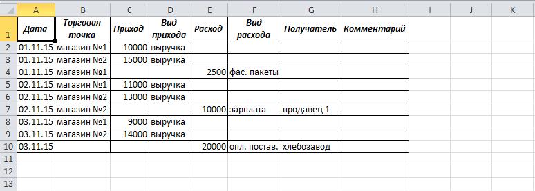 Одна таблица на листе Excel