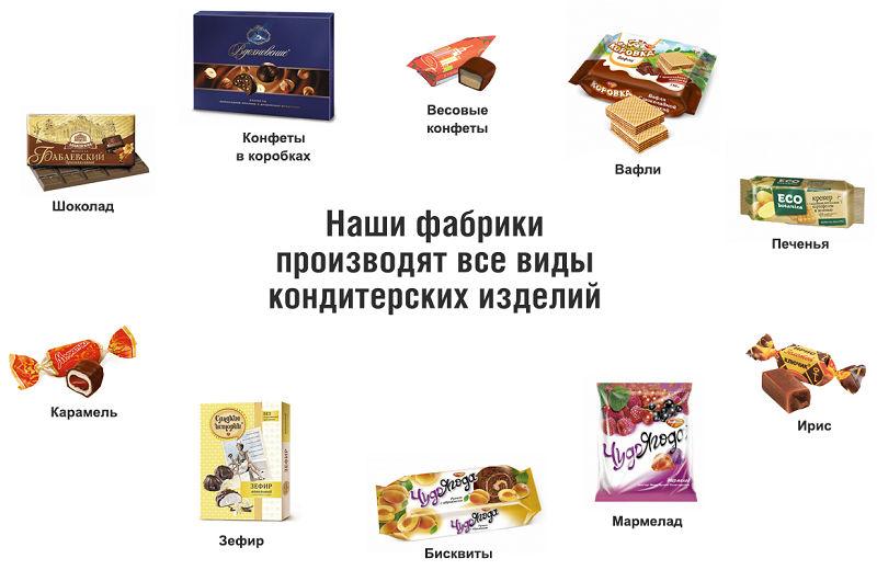 Ассортимент интернет-магазина «Алёнка»