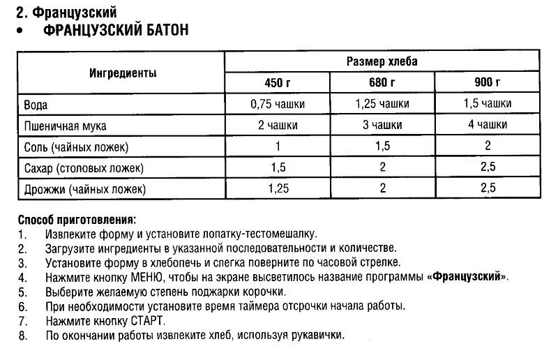 Рецепт французского батона для хлебопечиRolsen RBM-1480
