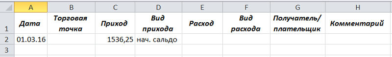 Наименование полей базы данных