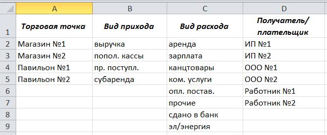 Списки значений для выбора