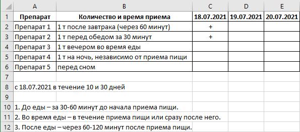 Таблица приема лекарств в Excel