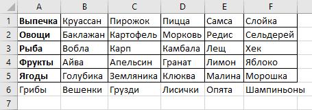 Таблица на листе Excel с добавленной строкой
