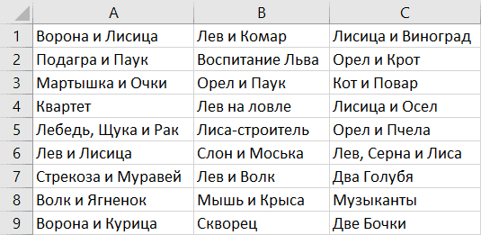 Таблица с названиями басен